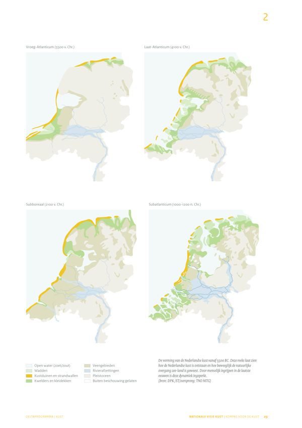 Maps National Vision Coast Netherlands by