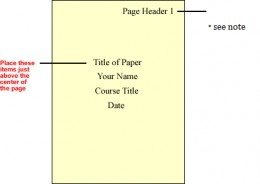 Purdue OWL APA Literature Review Outline Example  apa format title page  th edition template   Google Search