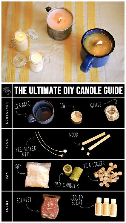 truebluemeandyou:  DIY Guide to Candle Making Tutorial from Oh So Pretty here. For containers I'd add teacups. For more candles DIYs from survival candles to teacup candles go here: truebluemeandyou.tumblr.com/tagged/candles
