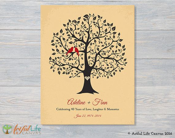 40th Wedding Anniversary Gift Ideas Parents: 40th WEDDING ANNIVERSARY Gift, Any Year Anniversary Gift