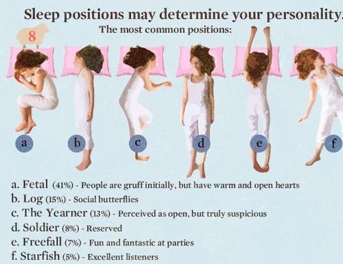 What does our sleeping position say about our personalities? Well, in short, it says this...