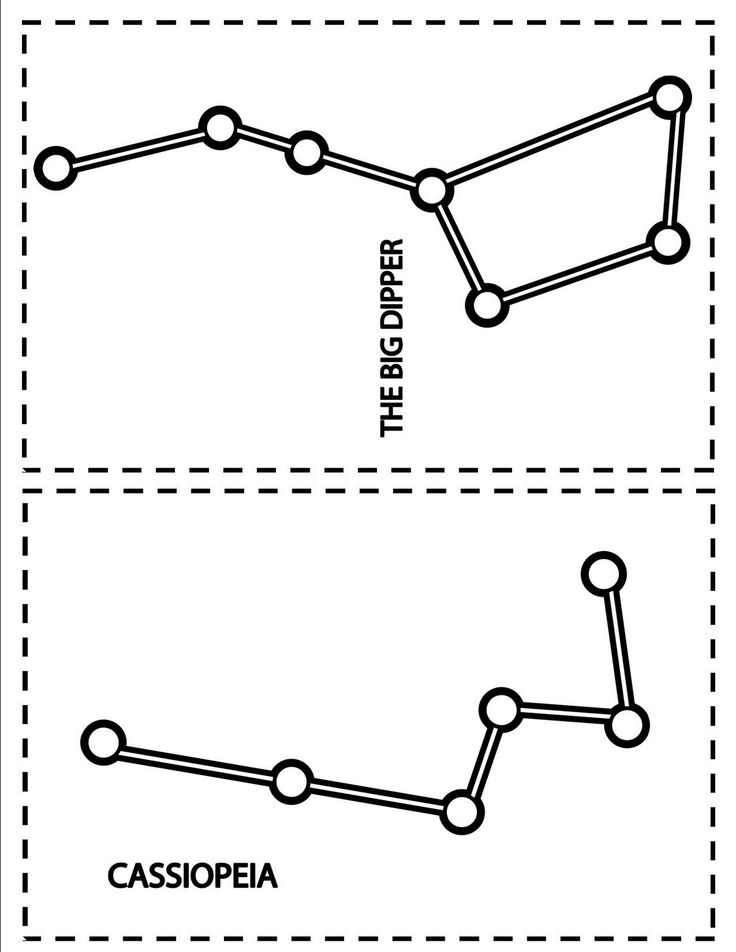 Mrs Home Ec: Preschool Lesson: Space. constellation cards