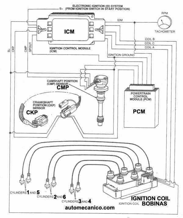 [DIAGRAM] 2001 Ford Taurus Engine Diagram Intake