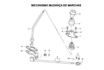 (o\_!_/o) .:Fusca Clube de Áurea:. (o\_!_/o): MECÂNICA - Troca da Alavanca do…