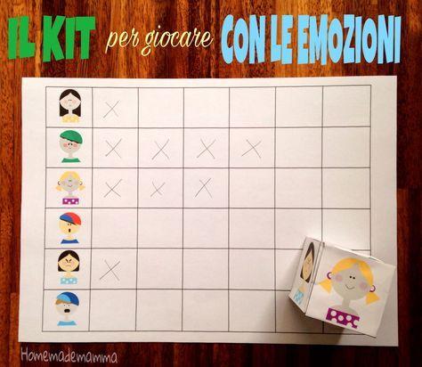 Il dado delle emozioni: il kit gioco per parlare di emozioni ai bambini
