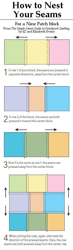 Do you nest your seams? Assemble your quilt top with more accuracy by learning the the power of nesting seams in patchwork.