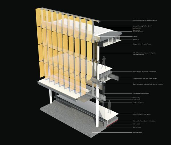 Vertical Fins Sections Details Facade Architecture