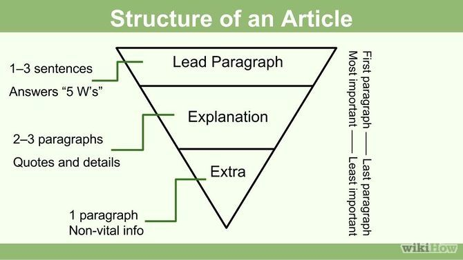Structure of a Newspaper Article                              …                                                                                                                                                                                 More
