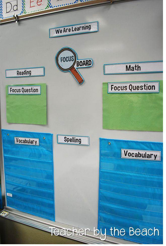 The Teachers' Cauldron: Classroom Pictures 2014-15