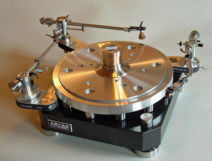 Abyss AS5000 turntable