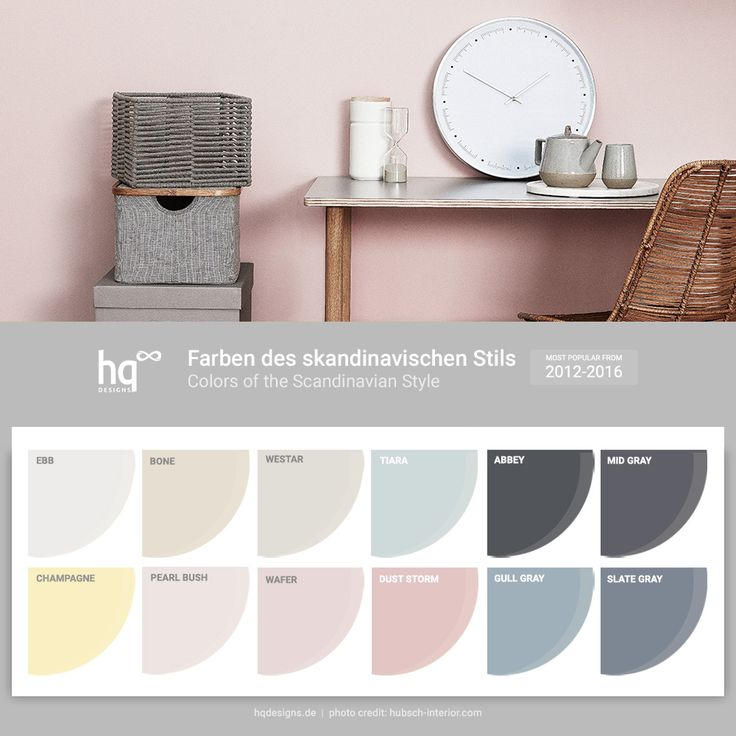20 best Trendfarben im Interior images on Pinterest