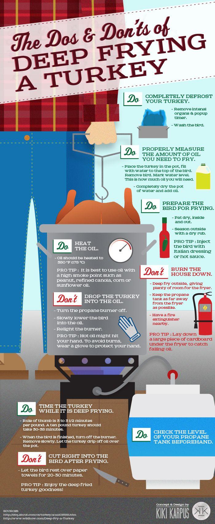 This is a How To of what to do, and what not to do when deep frying a turkey. Just a fun infographic for Thanksgiving.
