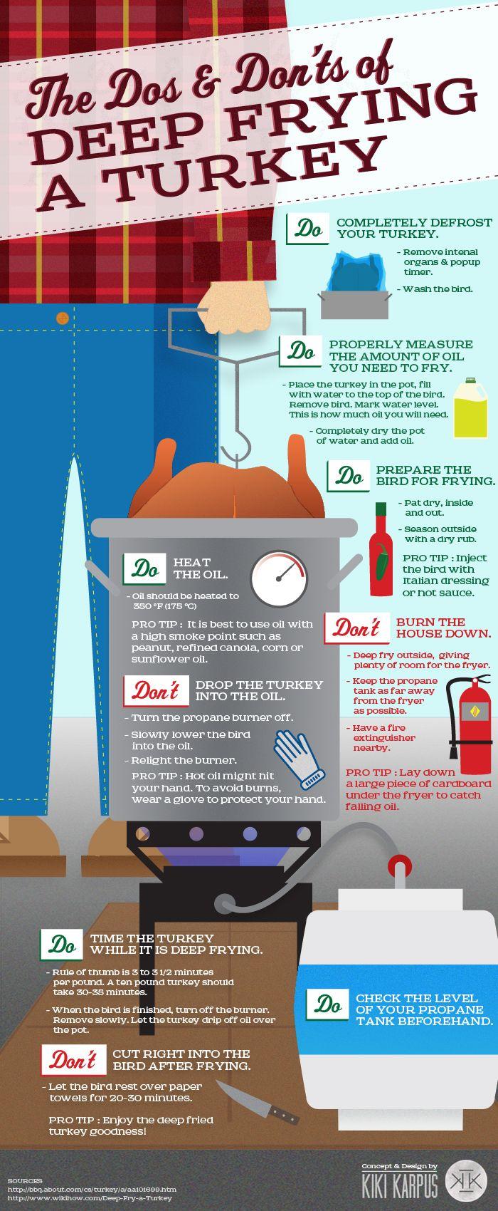 masterbuilt electric turkey fryer manual
