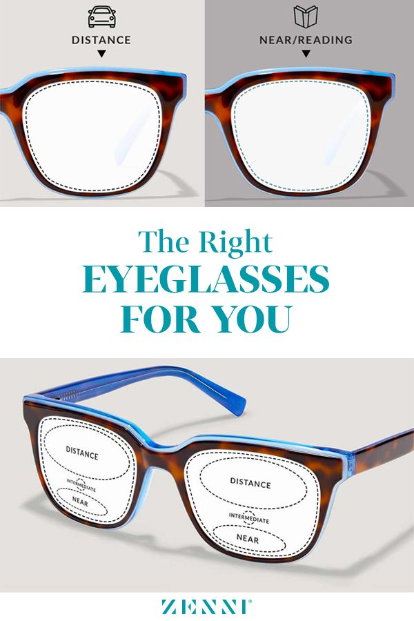 Which Eyeglasses Are Right For You A Guide To Find The Perfect Pair Zenni Optical Vision Glasses Glasses Zenni