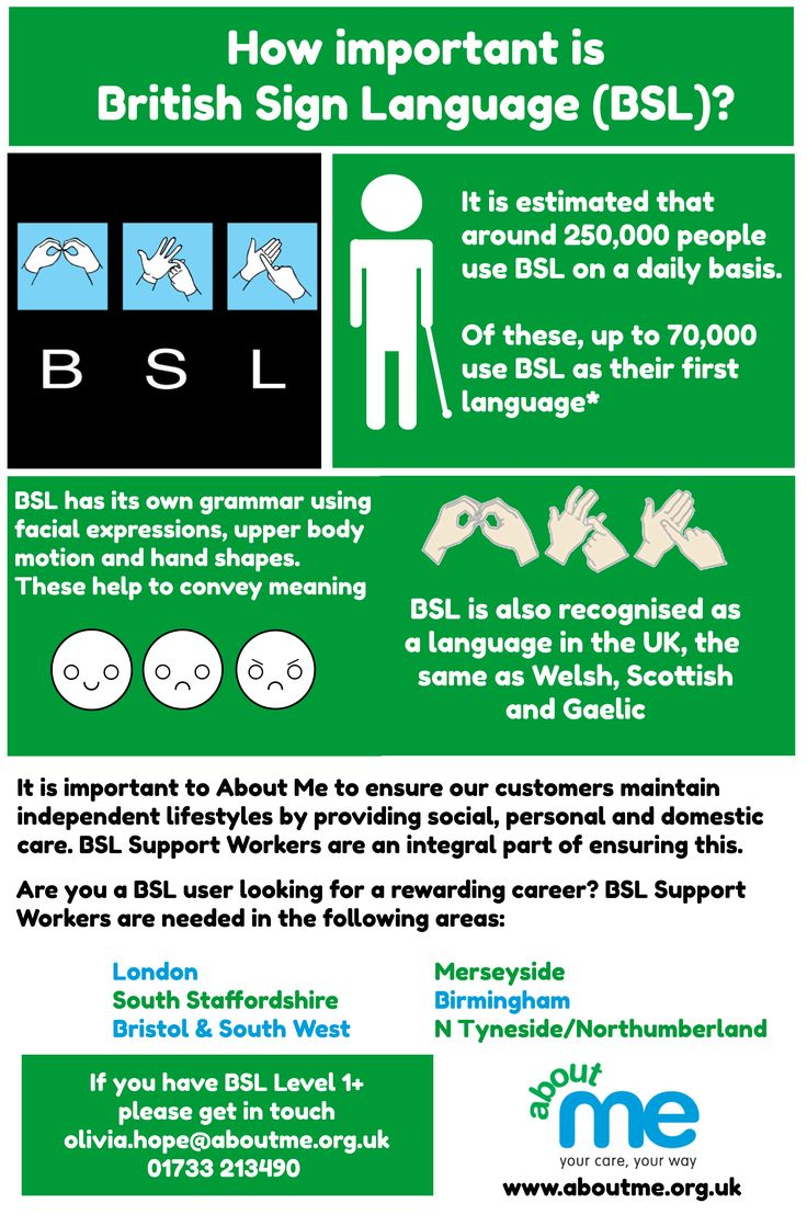 #BSL Support Workers needed across the UK - Infographic on the importance of British Sign Language
