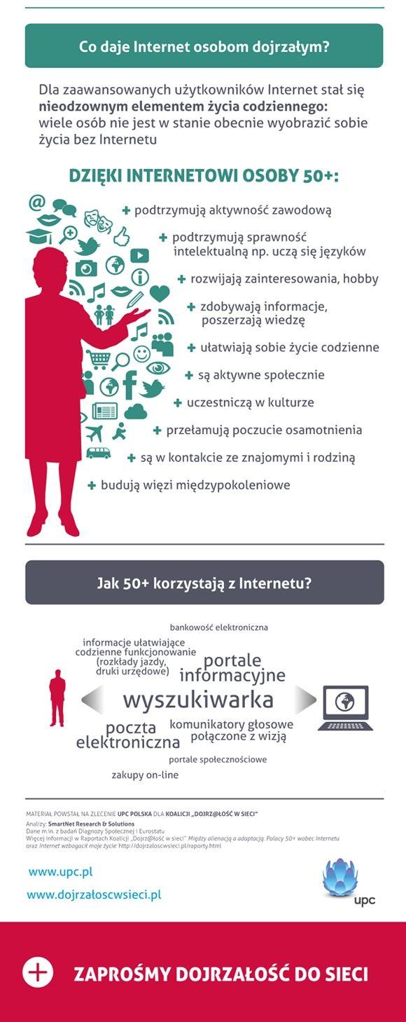 Polacy 50+ w pracy a Internet