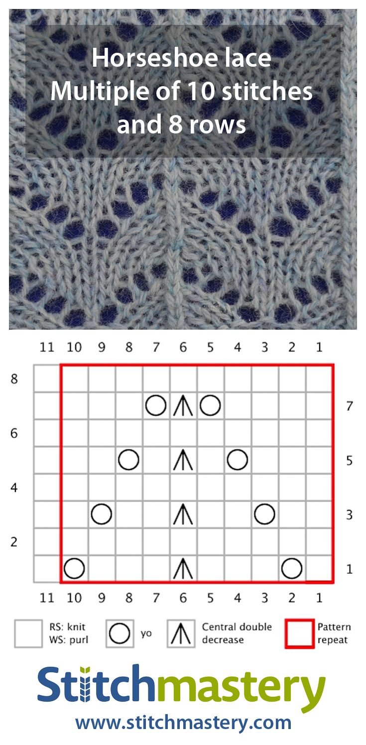 Attractive Knitting Pattern Chart Image Collection - Sewing Pattern ...