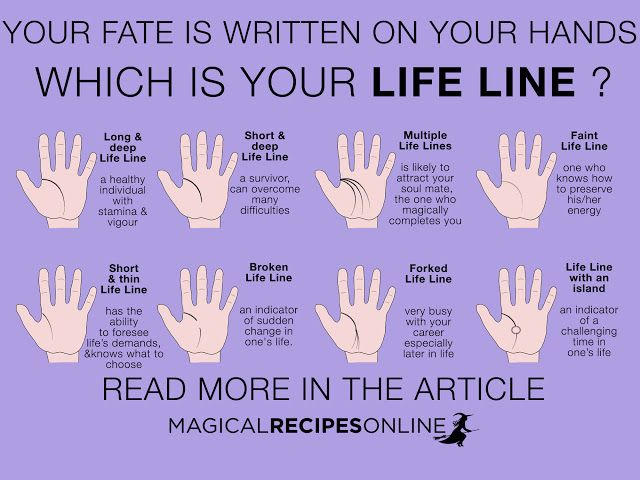 WHICH IS YOUR LIFE LINE? Read your Fate here: http://www.magicalrecipesonline.com/2016/04/basic-palmistry-initiation-to-art-of.html <3 Magical Recipes Online​