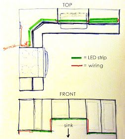 a5121c35e7b890418cc9a72d805a8a24 kitchen redo kitchen cabinets 41 best under cabinet lighting images on pinterest,Under Cabinet Lighting Wiring Diagram