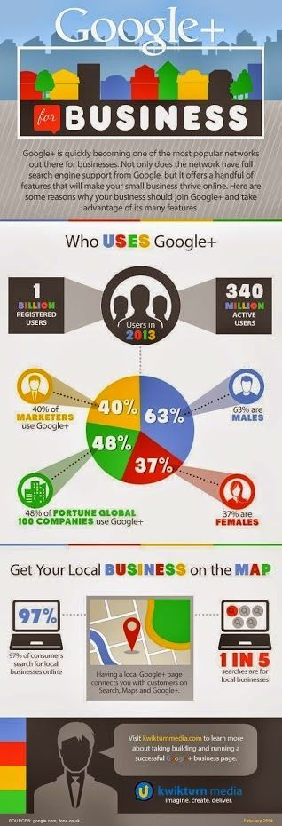 Here's How Your Business Can Prosper By Using #GooglePlus #infographic