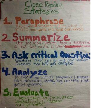 Close Reading Strategies.