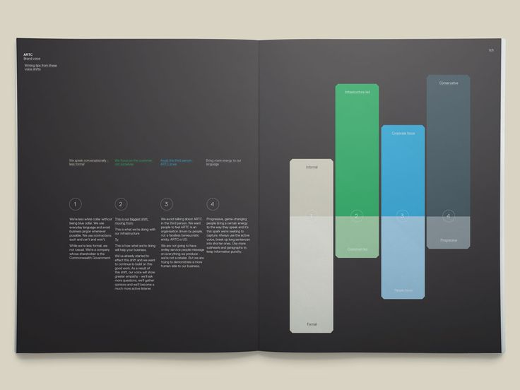 Reviewed: New Logo and Identity for ARTC by Moon