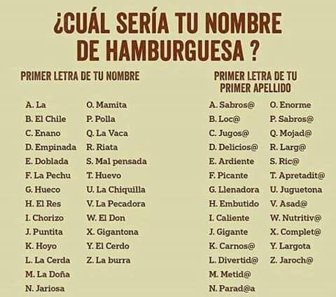 Comenten cual seria su nombre de hamburguesa.!!!