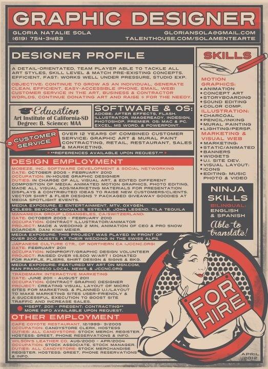 Interesting Resume Designs