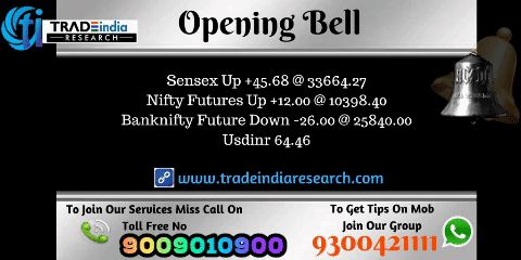 Stock Market #Openingbell #Sensex #Bank #Nifty  #equity #Commodity #stocks #market  #news  currency, depository, online #trading mutual funds. opening Bell Update  - 29th November 2017 By TradeIndia Research