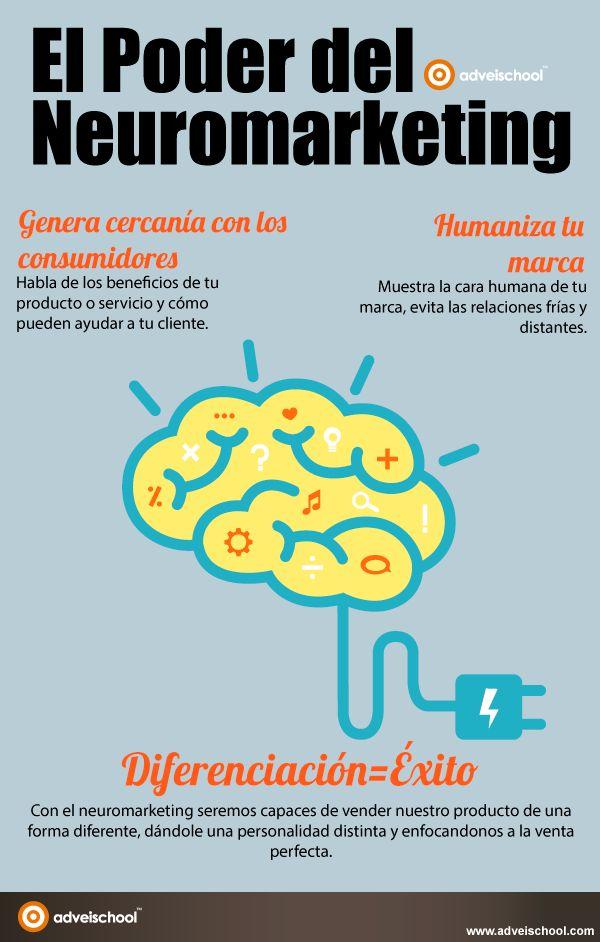 El poder del Neuromarketing #infografia #infographic #marketing