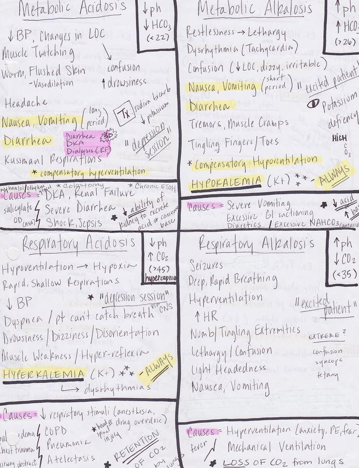 case studies poor nursing documentation