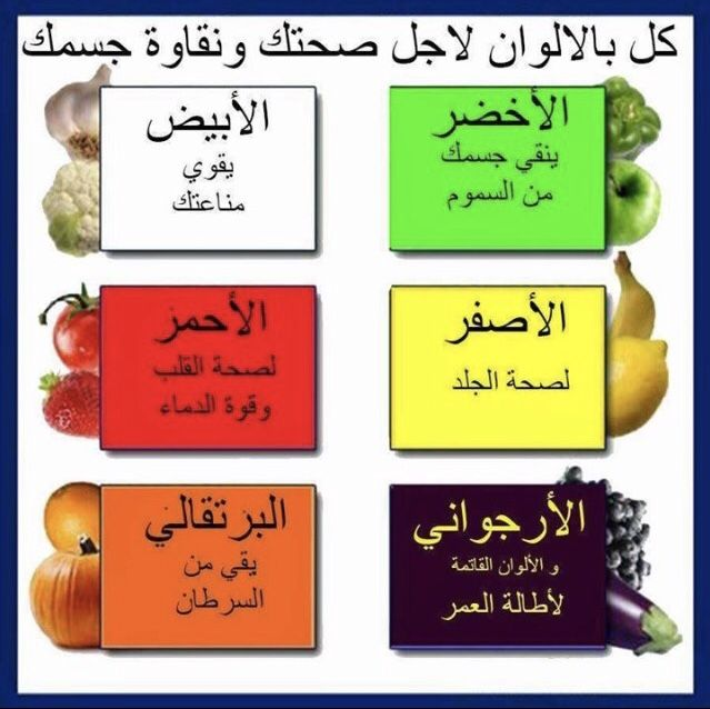 Pin By Samar Anan On خواطر Daily Health Tips Healthy Eating Diets Health Tips
