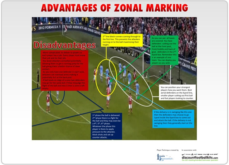 advantages and disadvantages of football Football and the football team american football 81 working with texts   advantages and disadvantages elrejtés methods in teaching pe advantages  and.