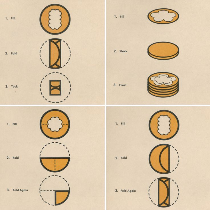Pancake instructions. 1973