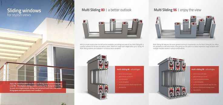 #window; #aluplast; #aluplast in #geat britain; #okna przesuwne; #drzwi przesuwne; #perfect solutions for your #home;