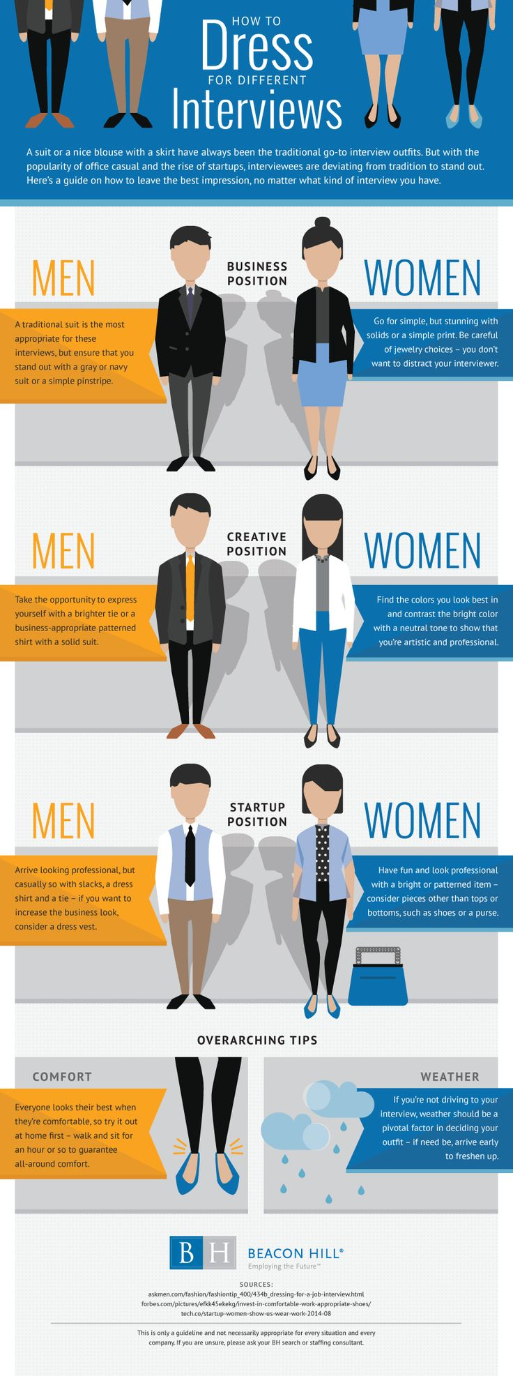 17 best images about what to wear to work suits dressing for different interviews