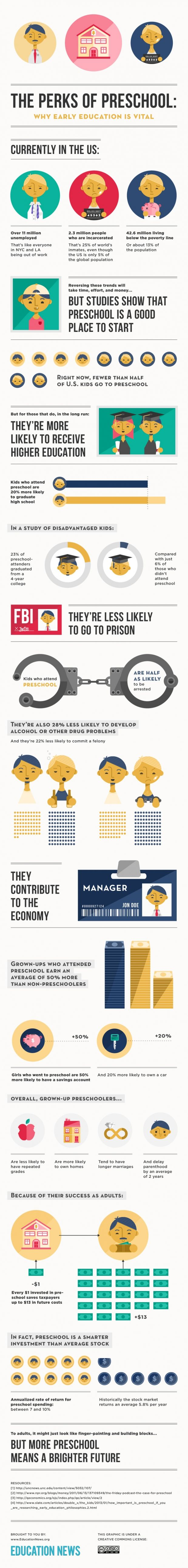 Why-Early-Education-Is-Vital-Infographic