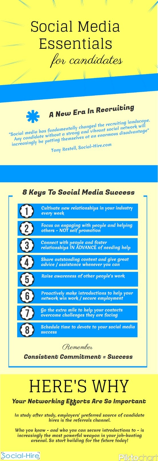 Social Media Essentials For Candidates, by Social-Hire.com.  8 Keys To Social Media Success that we believe to be so critical to the career progression of business professionals today.