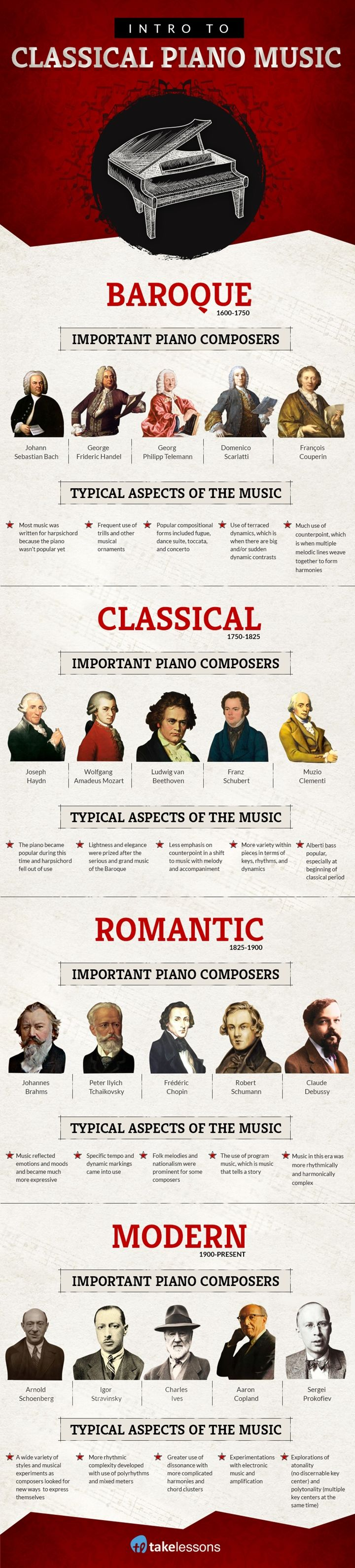 Intro to Classical Piano Music Styles [Infographic] http://takelessons.com/blog/classical-piano-music-styles-z06?utm_source=Social&utm_medium=Blog&utm_campaign=Pinterest
