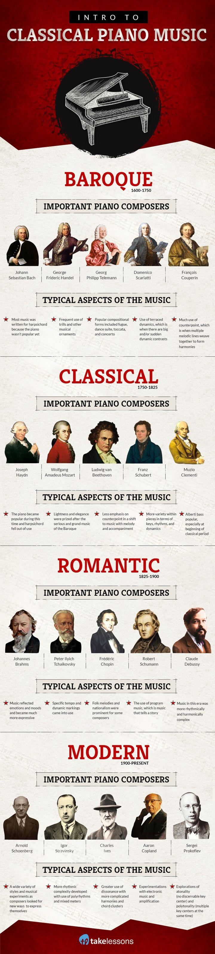 Gostar de Musica classica