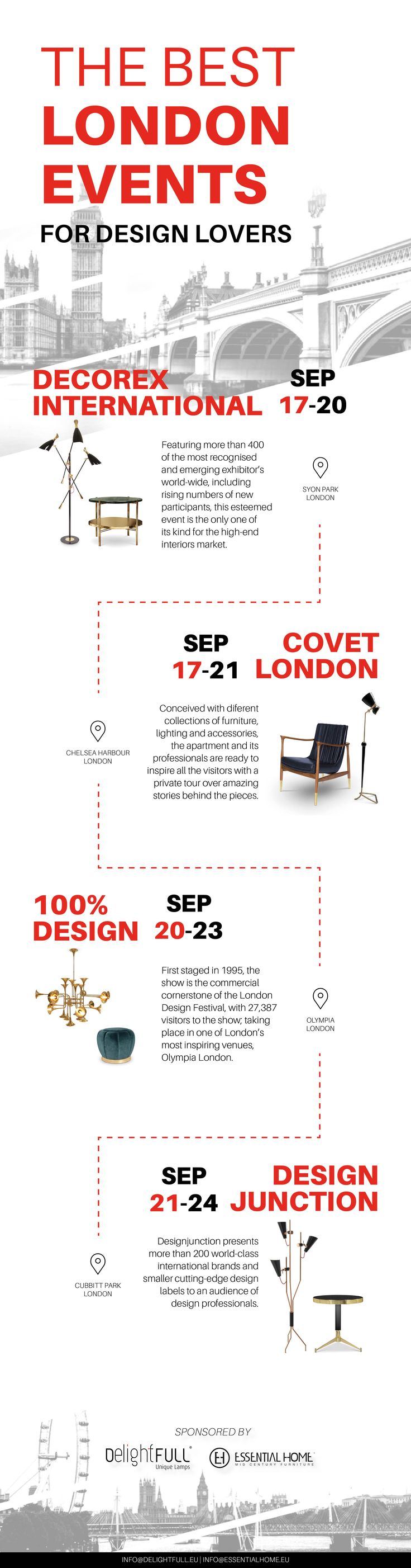 Best London Design Events with Mid Century Furniture