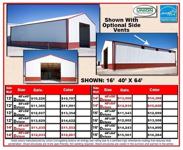 Best 25 barn kits ideas on pinterest horse barns pole for Pole buildings prices
