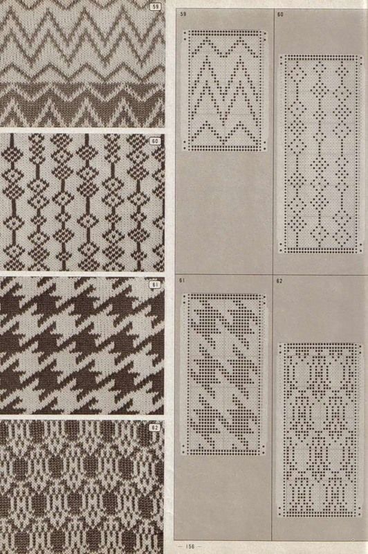 Pattern Library - Библиотека