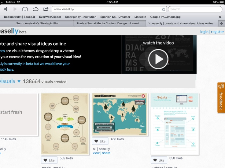 Infographic Ideas » Easy Infographic Creator - Best Free ...