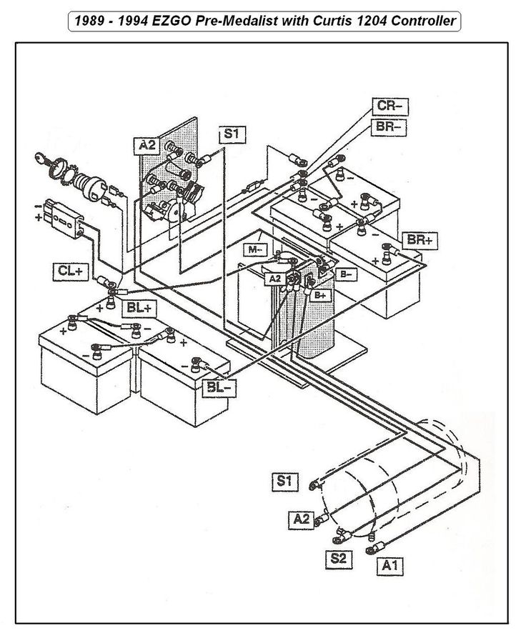 Elegant Club Car Battery Wiring Diagram In 2020