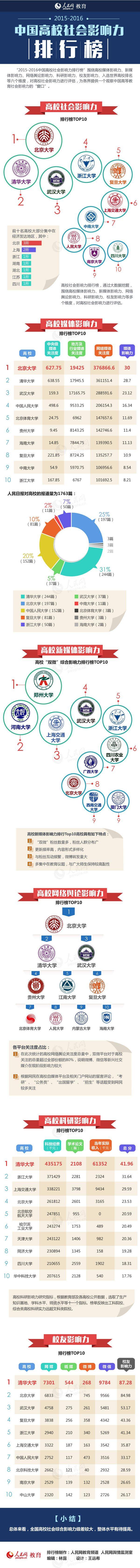 """中国与全球化智库(CCG)与北京王府学校联合发布《中国国际学校报告蓝皮书(2016)》。CCG秘书长苗绿表示,低龄留学受到越来越多中国家庭的青睐,""""一考定终身""""的教育模式正在成为历史。"""