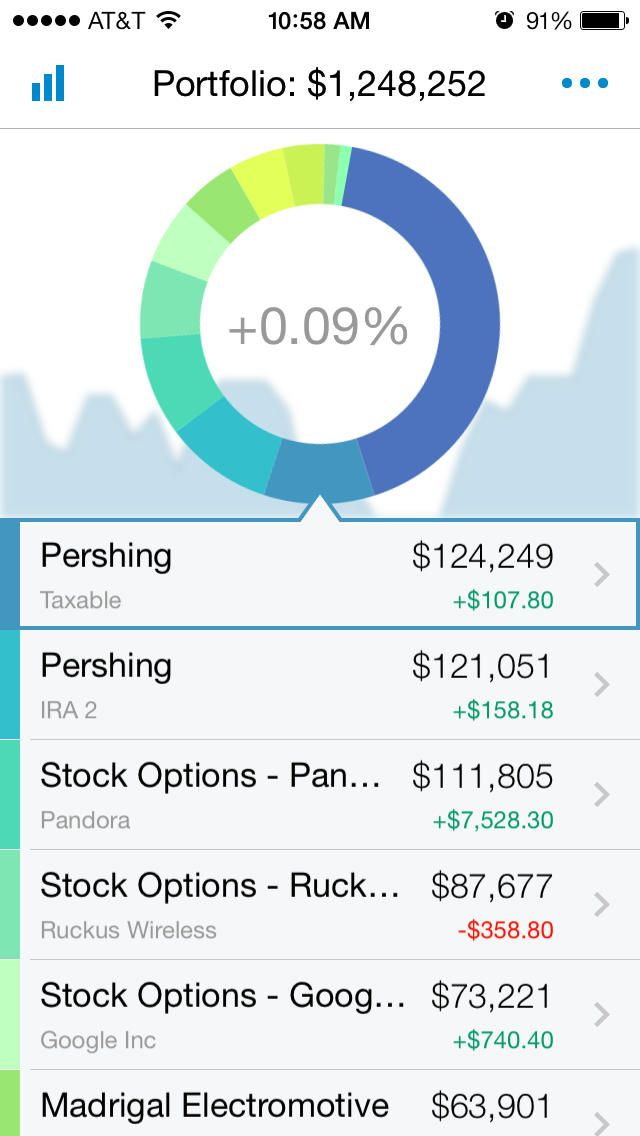 Personal Capital Money and Investing.  Personal Capital is an award-winning app that enables you to see your entire financial picture, up-to-date, at a glance. Monitor your personal finances any time, anywhere, with easy-to-understand charts and graphs of your income, spending, and investment performance. Advanced analytics and expert advisors provide an in-depth financial checkup and personalized investment strategy. With Personal Capital, you can live a better financial life.