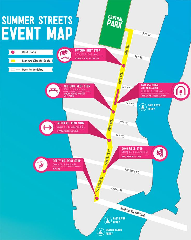 Check out the Summer Streets event map. A few of us are excited for the Foley Square Rest Stop with a zip line!