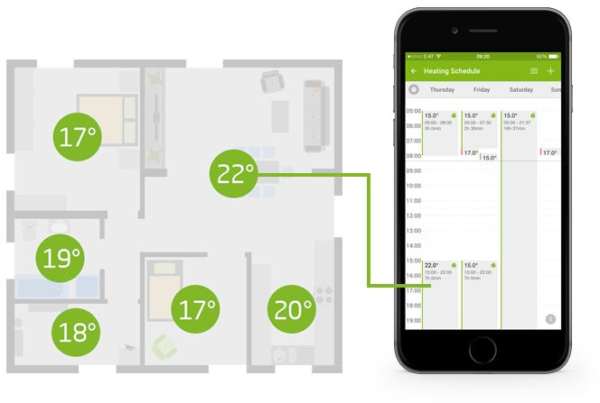 Smart heating is becoming an increasingly important consideration for homeowners looking to cut down on their energy bills. In an earlier blog we looked at smart thermostats – what they are and how much you can realistically save by installing …