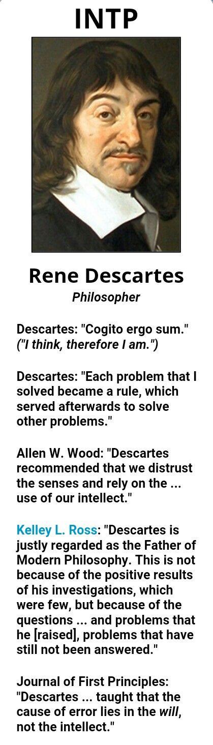 Famous INTP, Rene Descartes